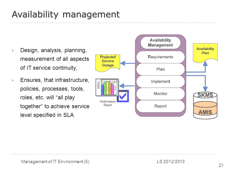 provigil safety and availability management itsm