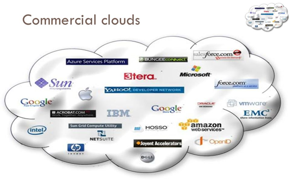 9 /20 Commercial clouds