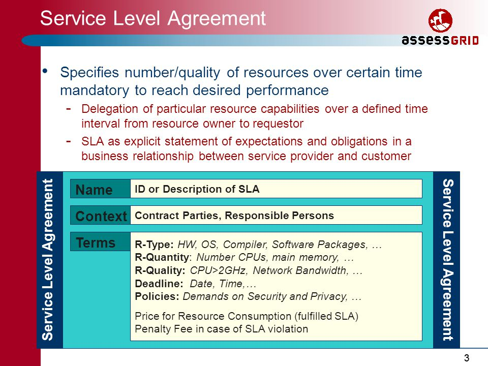 An Application Of Dynamic Service Level Agreements In A Risk Aware