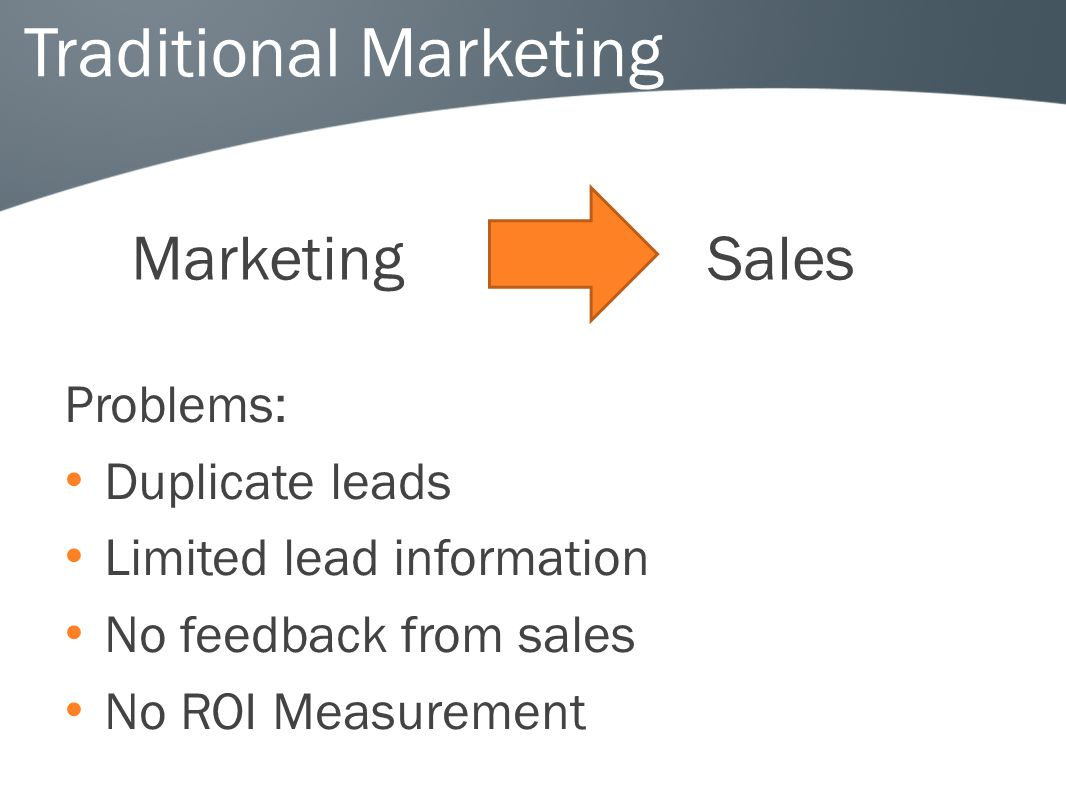 Traditional Marketing Marketing Sales Problems: Duplicate leads Limited lead information No feedback from sales No ROI Measurement