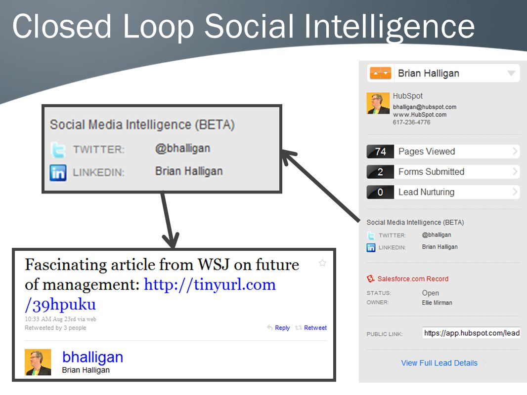 Closed Loop Social Intelligence