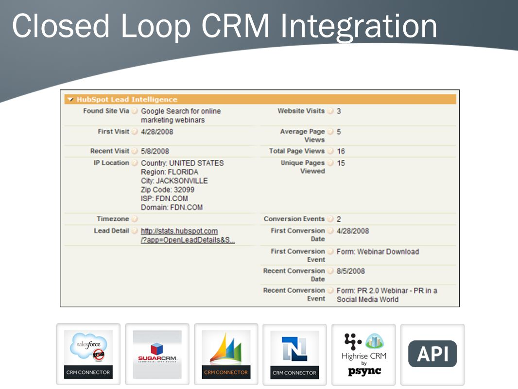Closed Loop CRM Integration