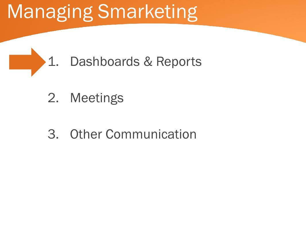 1.Dashboards & Reports 2.Meetings 3.Other Communication