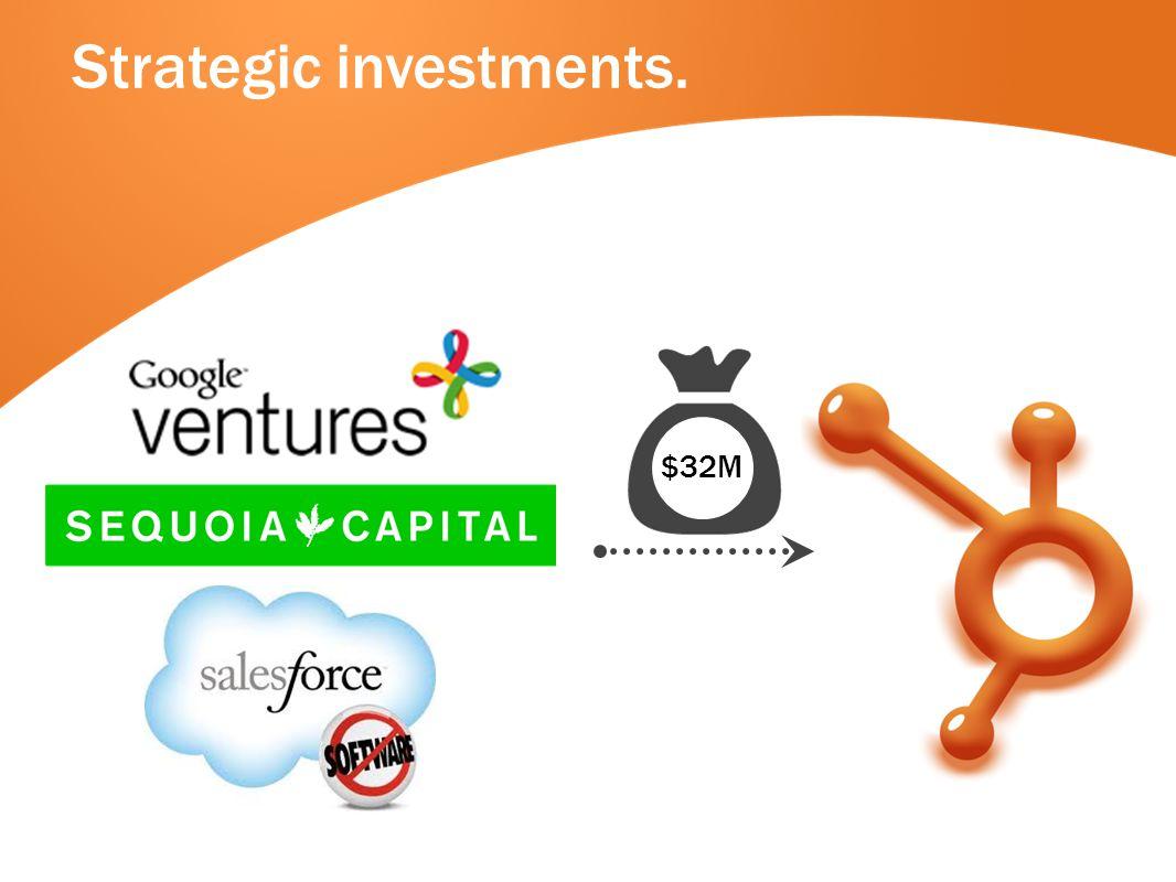 $32M Strategic investments.