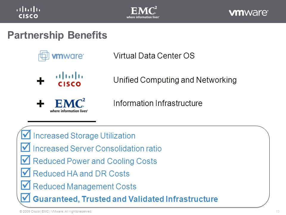 13 © 2009 Cisco | EMC | VMware. All rights reserved.