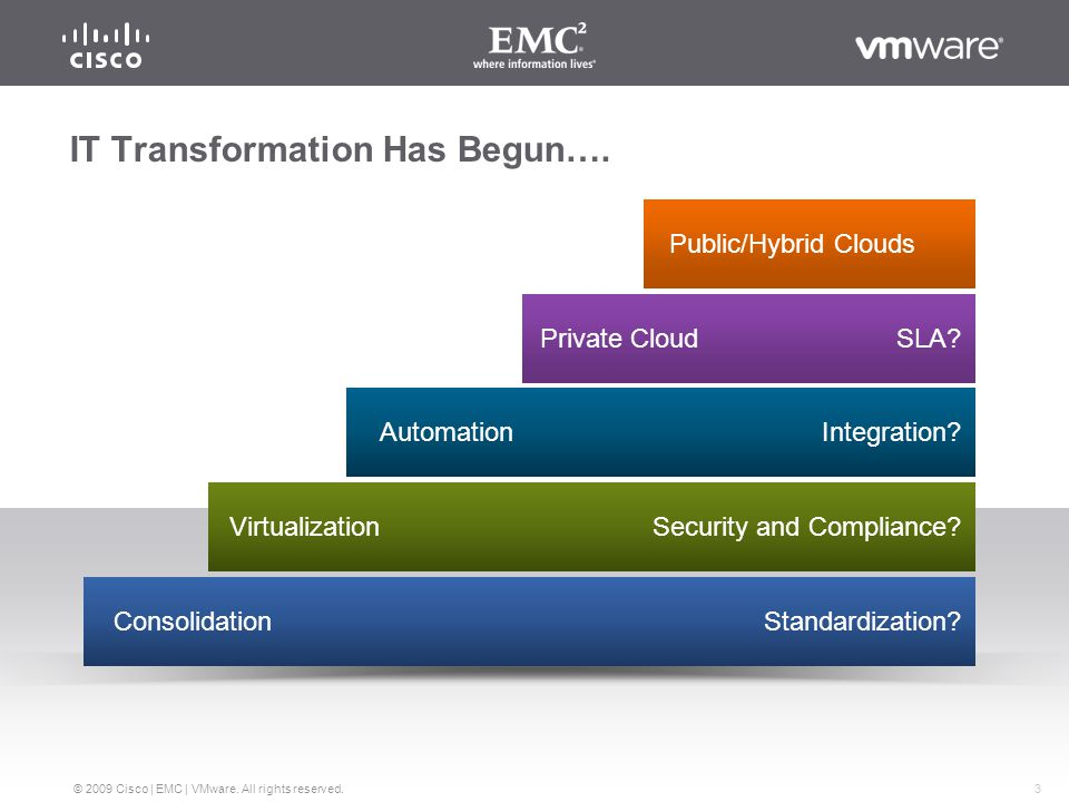 3 © 2009 Cisco | EMC | VMware. All rights reserved.