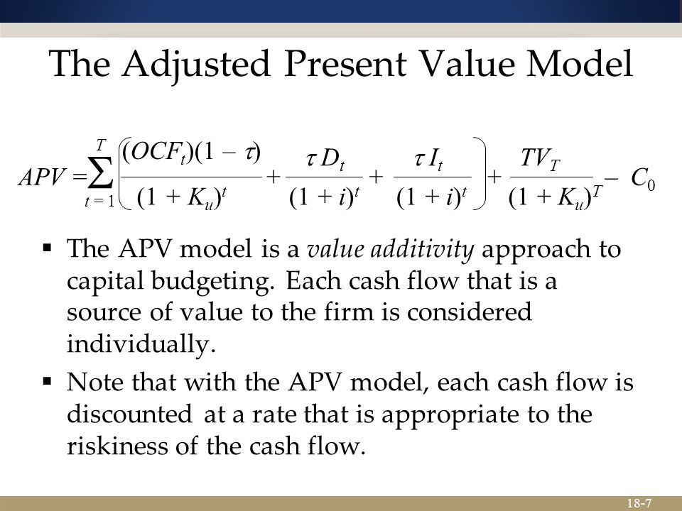 present value model