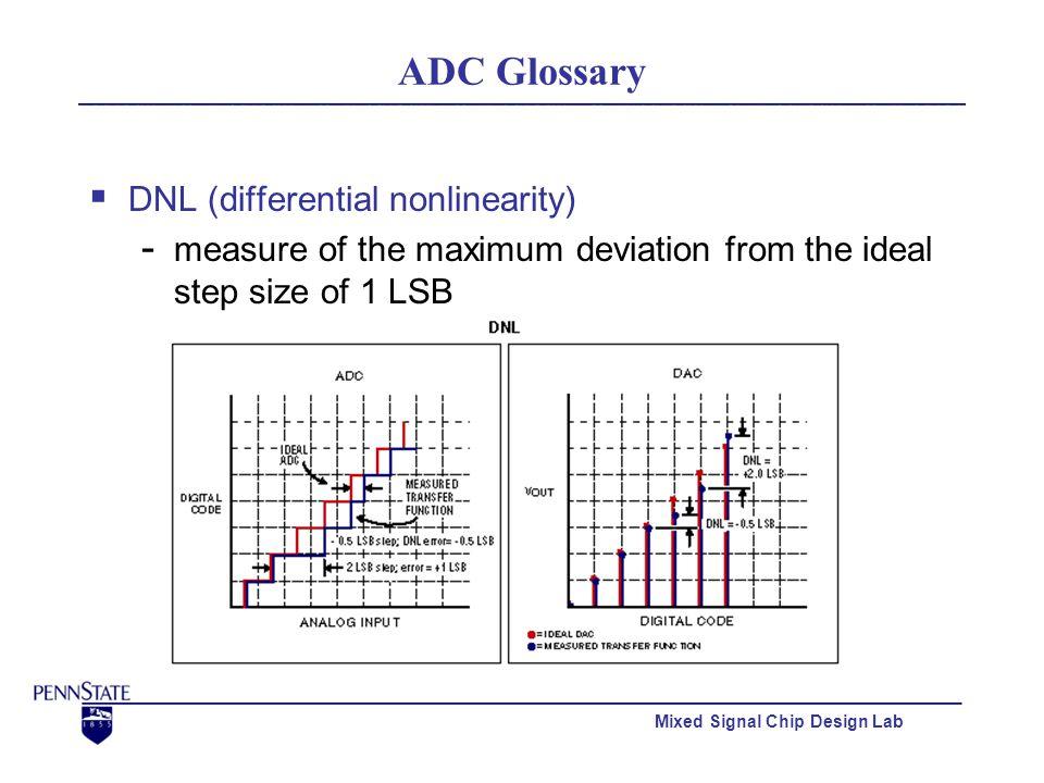 Mixed Signal Chip Design Lab Analog-to-Digital Converters Jaehyun