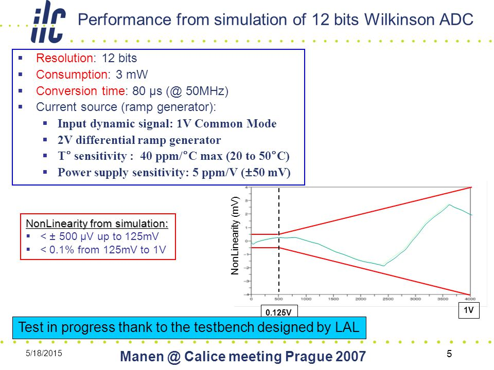 5/18/2015 Calice meeting Prague Performance from simulation of 12 bits Wilkinson ADC 1V 0.125V NonLinearity (mV)  Resolution: 12 bits  Consumption: 3 mW  Conversion time: 80 µs 50MHz)  Current source (ramp generator):  Input dynamic signal: 1V Common Mode  2V differential ramp generator  T° sensitivity : 40 ppm/°C max (20 to 50°C)  Power supply sensitivity: 5 ppm/V (±50 mV) NonLinearity from simulation:  < ± 500 µV up to 125mV  < 0.1% from 125mV to 1V Test in progress thank to the testbench designed by LAL