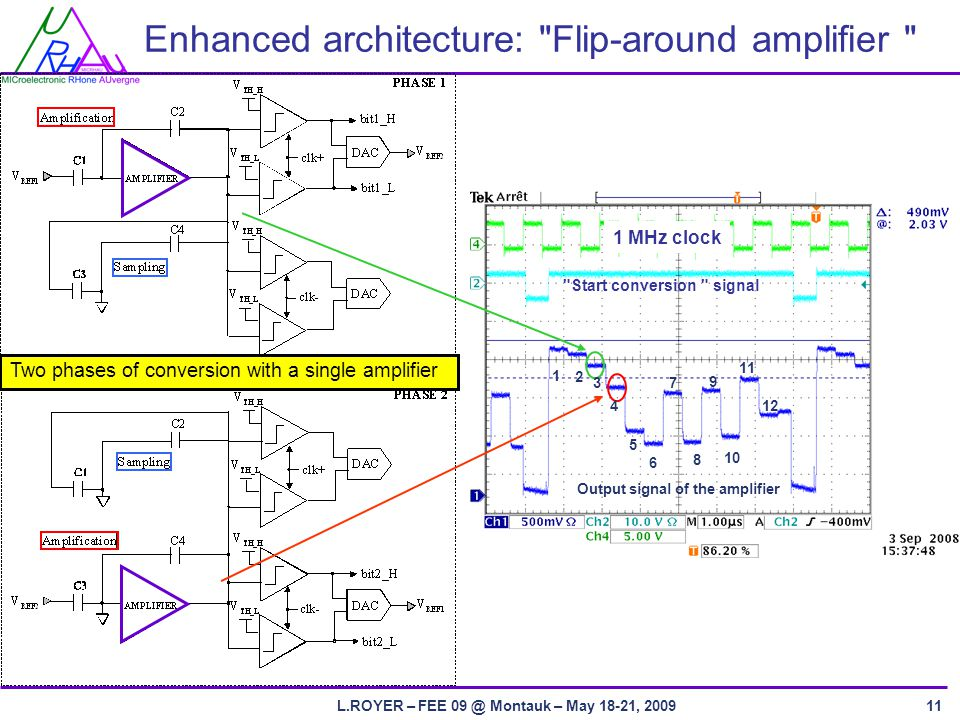L.ROYER – FEE Montauk – May 18-21, MHz clock Start conversion signal Output signal of the amplifier Two phases of conversion with a single amplifier Enhanced architecture: Flip-around amplifier