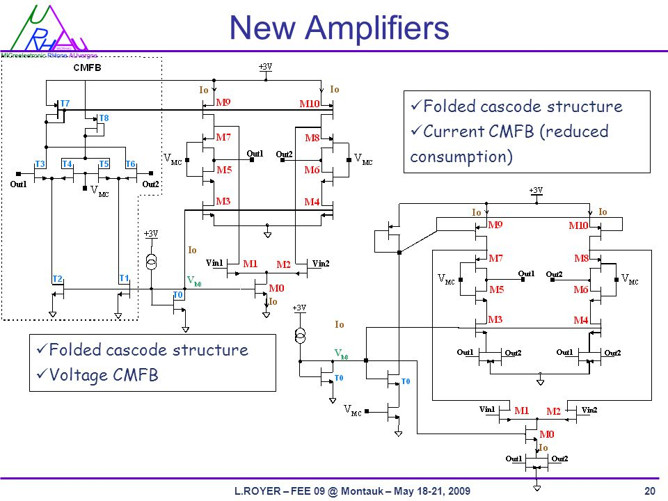 L.ROYER – FEE Montauk – May 18-21, New Amplifiers Folded cascode structure Current CMFB (reduced consumption) Folded cascode structure Voltage CMFB