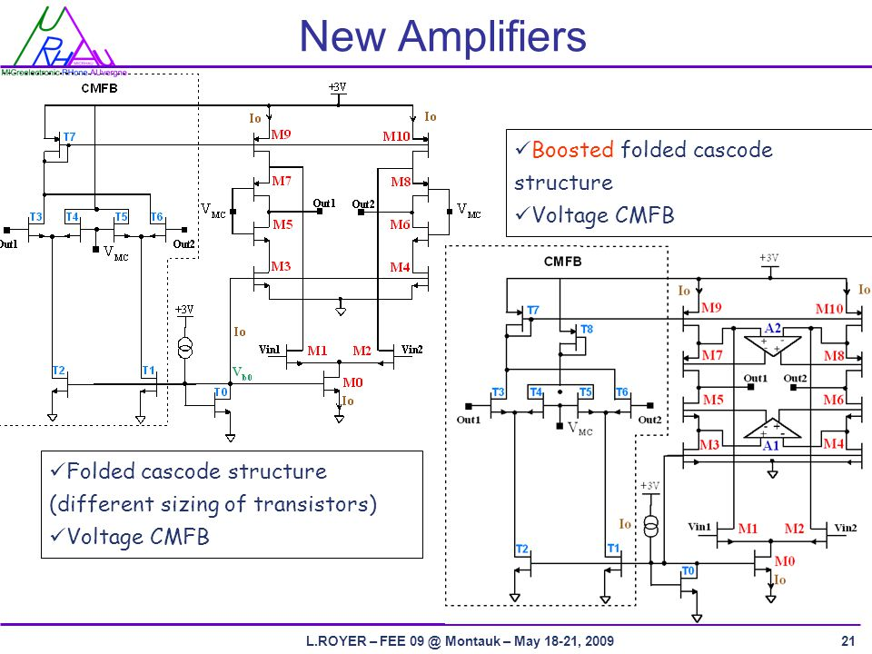 L.ROYER – FEE Montauk – May 18-21, New Amplifiers Folded cascode structure (different sizing of transistors) Voltage CMFB Boosted folded cascode structure Voltage CMFB