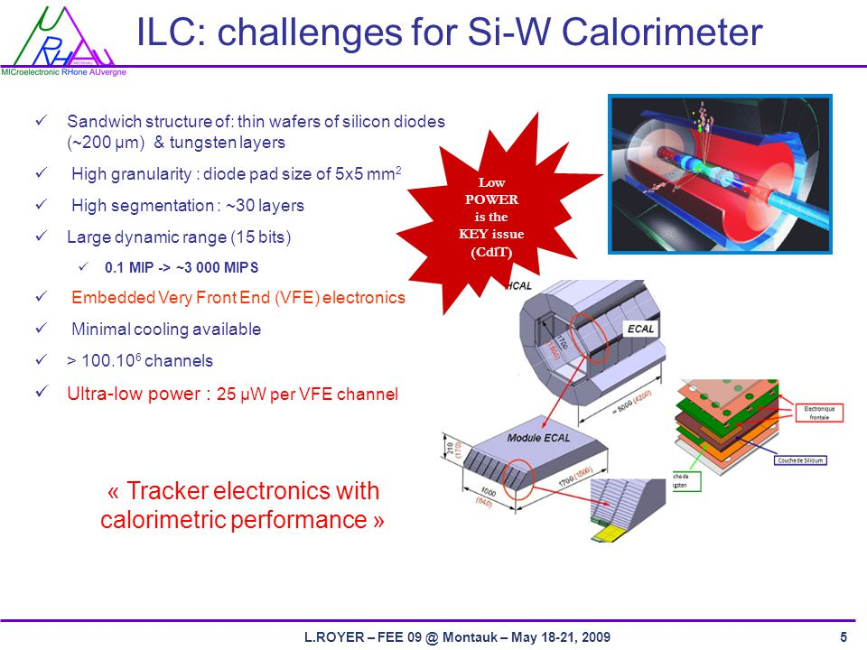 L.ROYER – FEE Montauk – May 18-21, ILC: challenges for Si-W Calorimeter Sandwich structure of: thin wafers of silicon diodes (~200 µm) & tungsten layers High granularity : diode pad size of 5x5 mm 2 High segmentation : ~30 layers Large dynamic range (15 bits) 0.1 MIP -> ~3 000 MIPS Embedded Very Front End (VFE) electronics Minimal cooling available > channels Ultra-low power : 25 µW per VFE channel Low POWER is the KEY issue (CdlT) « Tracker electronics with calorimetric performance »