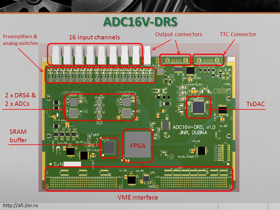 ADC16V-DRS 16 input channels SRAM buffer 2 x DRS4 & 2 x ADCs Preamplifiers & analog switches FPGA TxDAC VME interface TTC ConnectorOutput connectors