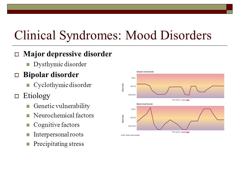 Clinical Syndromes: Mood Disorders  Major depressive disorder Dysthymic disorder  Bipolar disorder Cyclothymic disorder  Etiology Genetic vulnerability Neurochemical factors Cognitive factors Interpersonal roots Precipitating stress