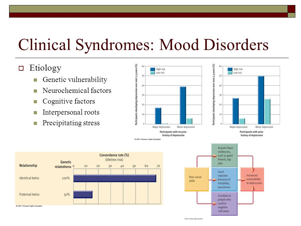 Clinical Syndromes: Mood Disorders  Etiology Genetic vulnerability Neurochemical factors Cognitive factors Interpersonal roots Precipitating stress