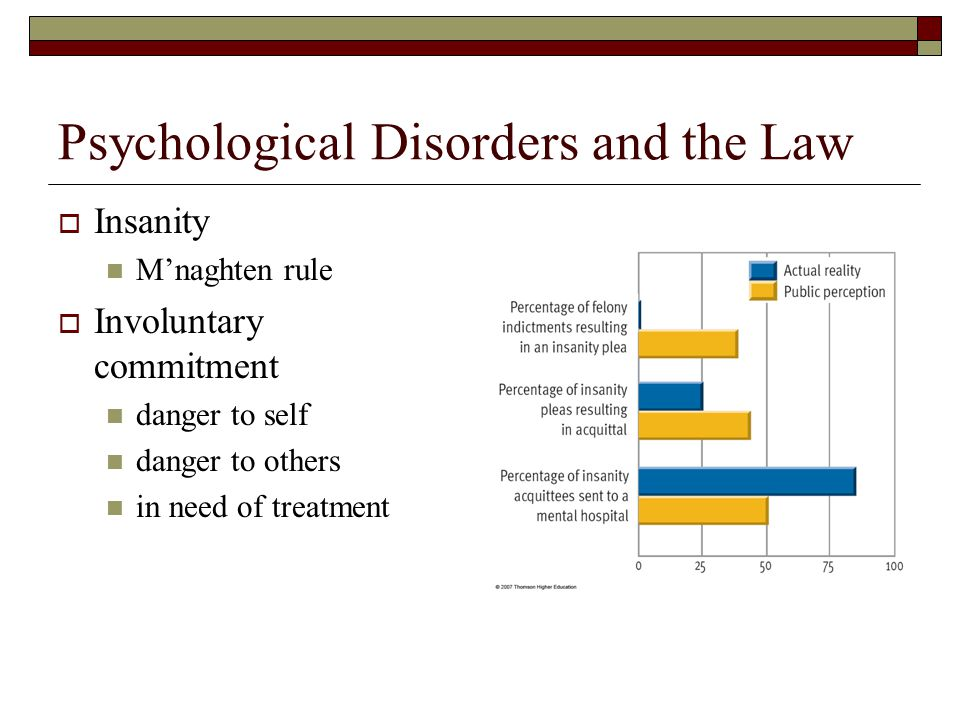 Psychological Disorders and the Law  Insanity M'naghten rule  Involuntary commitment danger to self danger to others in need of treatment
