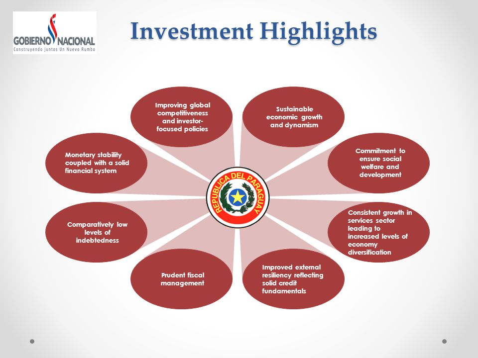 Investment Highlights Improved external resiliency reflecting solid credit fundamentals Consistent growth in services sector leading to increased levels of economy diversification Sustainable economic growth and dynamism Improving global competitiveness and investor- focused policies Prudent fiscal management Comparatively low levels of indebtedness Monetary stability coupled with a solid financial system Commitment to ensure social welfare and development