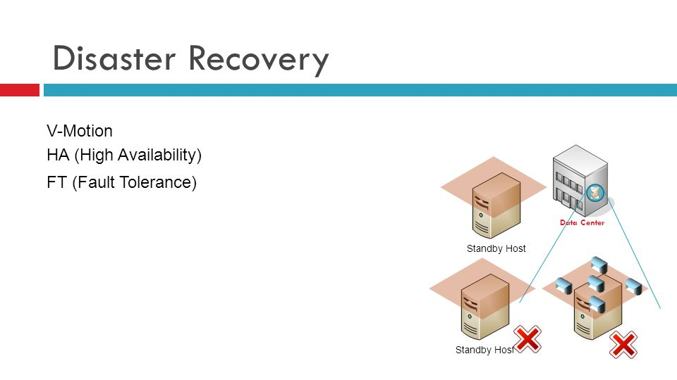 Disaster Recovery Data Center V-Motion Standby Host HA (High Availability) FT (Fault Tolerance)