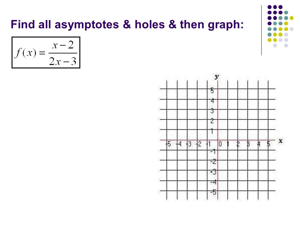 Find all asymptotes & holes & then graph: