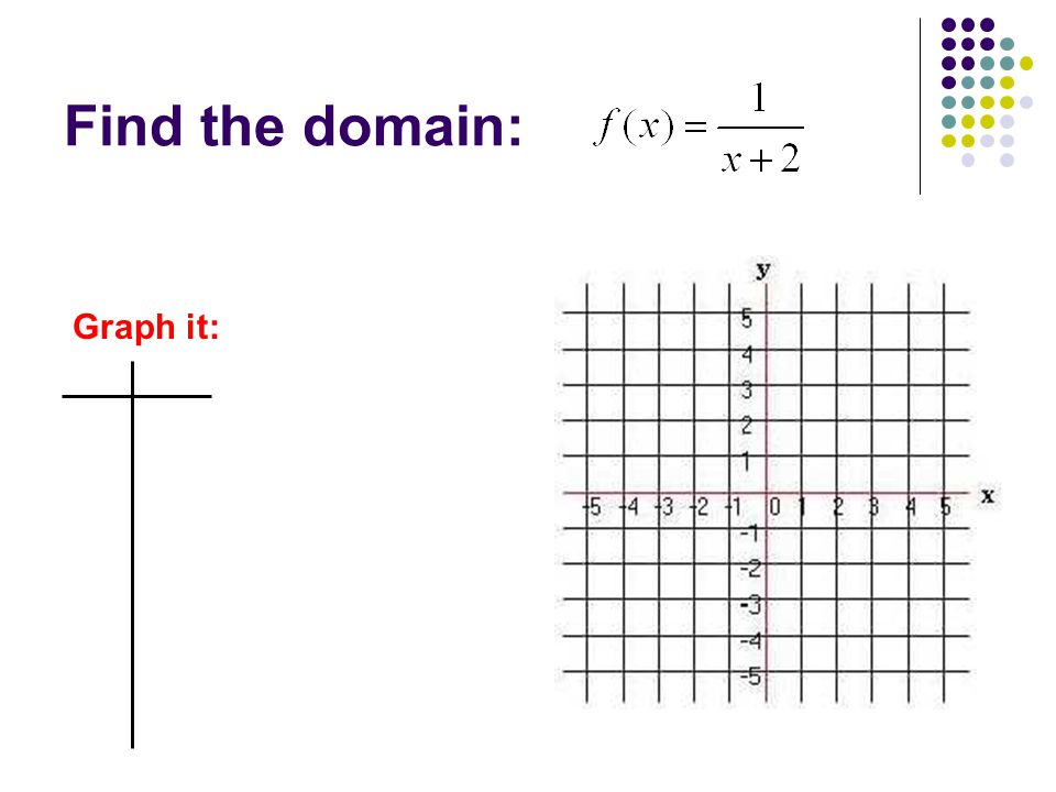 Find the domain: Graph it: