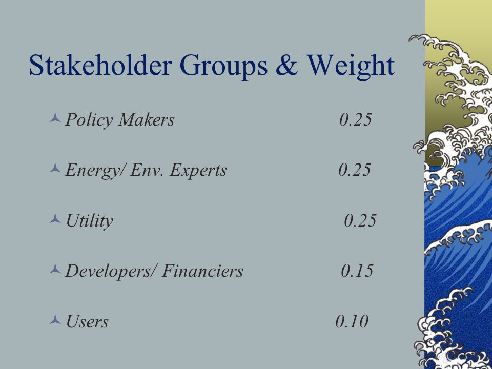 Stakeholder Groups & Weight Policy Makers 0.25 Energy/ Env.