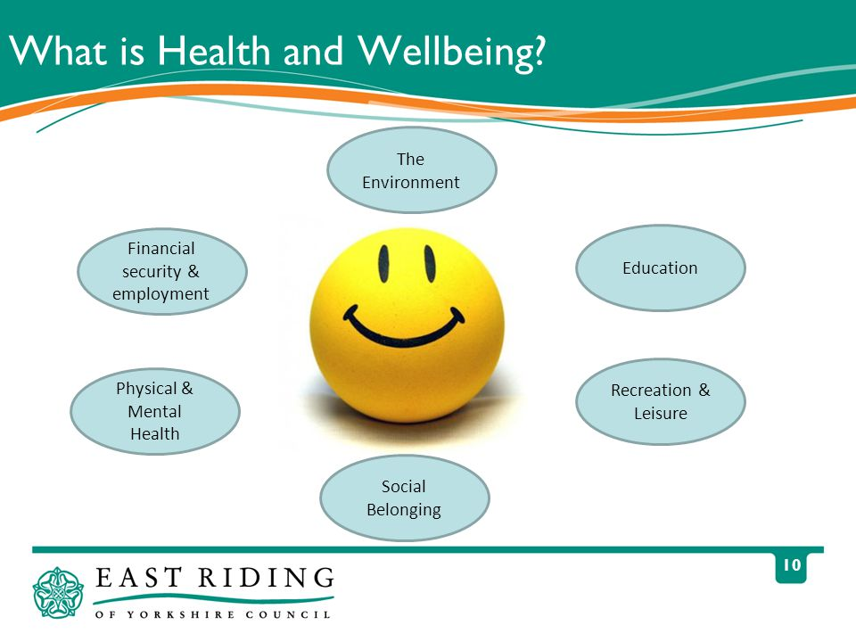 10 What is Health and Wellbeing.