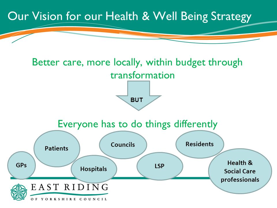 15 Our Vision for our Health & Well Being Strategy Better care, more locally, within budget through transformation Everyone has to do things differently GPs Patients Hospitals Residents Health & Social Care professionals Councils LSP BUT