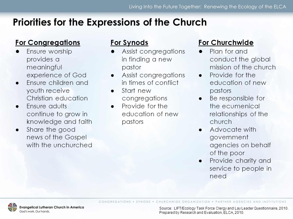 Priorities for the Expressions of the Church For Congregations ● Ensure worship provides a meaningful experience of God ● Ensure children and youth receive Christian education ● Ensure adults continue to grow in knowledge and faith ● Share the good news of the Gospel with the unchurched For Synods ● Assist congregations in finding a new pastor ● Assist congregations in times of conflict ● Start new congregations ● Provide for the education of new pastors For Churchwide ● Plan for and conduct the global mission of the church ● Provide for the education of new pastors ● Be responsible for the ecumenical relationships of the church ● Advocate with government agencies on behalf of the poor ● Provide charity and service to people in need Source: LIFT/Ecology Task Force Clergy and Lay Leader Questionnaire, 2010.