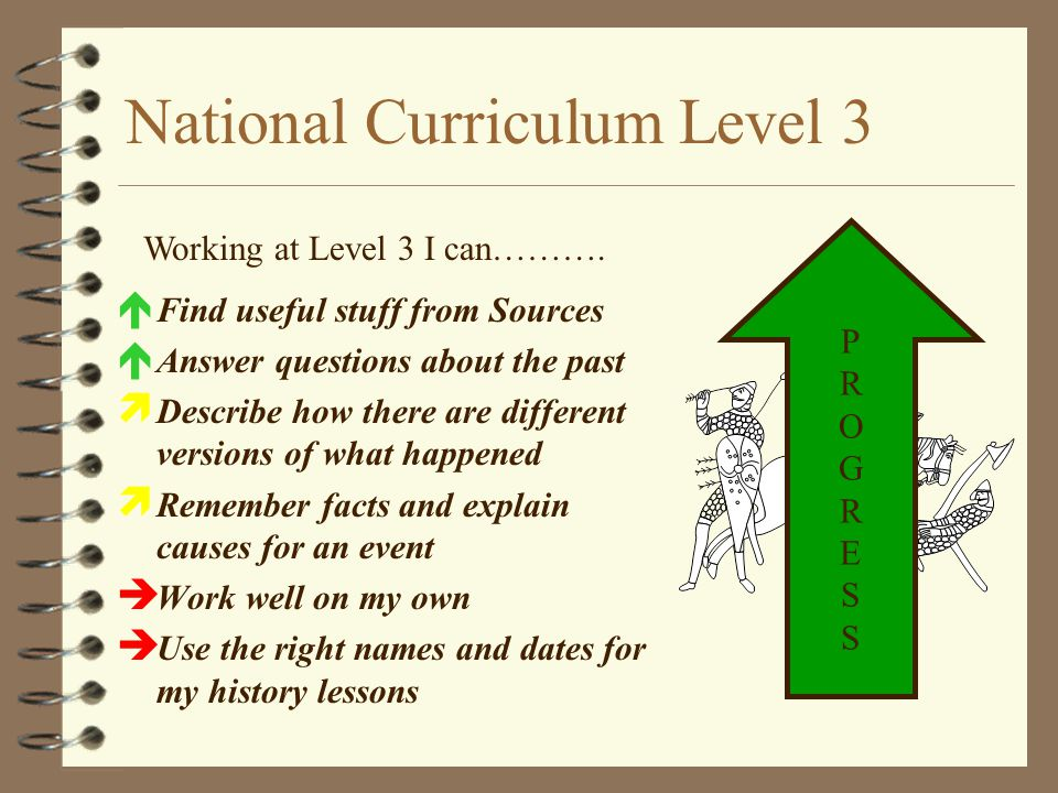National Curriculum Level 3  Find useful stuff from Sources  Answer questions about the past  Describe how there are different versions of what happened  Remember facts and explain causes for an event  Work well on my own  Use the right names and dates for my history lessons PROGRESSPROGRESS Working at Level 3 I can……….