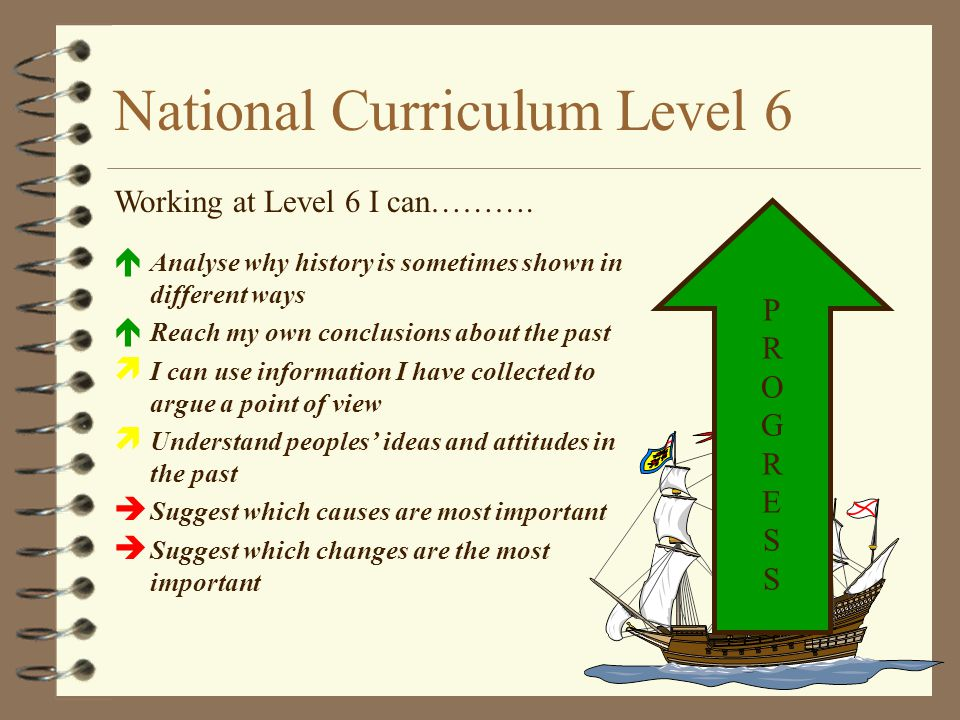 National Curriculum Level 6  Analyse why history is sometimes shown in different ways  Reach my own conclusions about the past  I can use information I have collected to argue a point of view  Understand peoples' ideas and attitudes in the past  Suggest which causes are most important  Suggest which changes are the most important PROGRESSPROGRESS Working at Level 6 I can……….