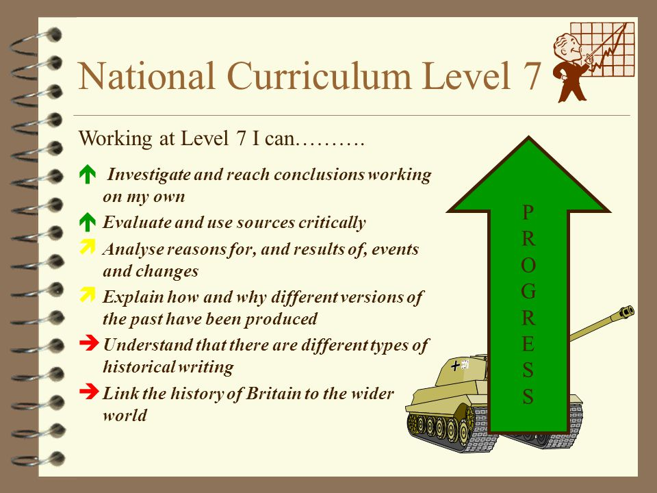 National Curriculum Level 7  Investigate and reach conclusions working on my own  Evaluate and use sources critically  Analyse reasons for, and results of, events and changes  Explain how and why different versions of the past have been produced  Understand that there are different types of historical writing  Link the history of Britain to the wider world PROGRESSPROGRESS Working at Level 7 I can……….