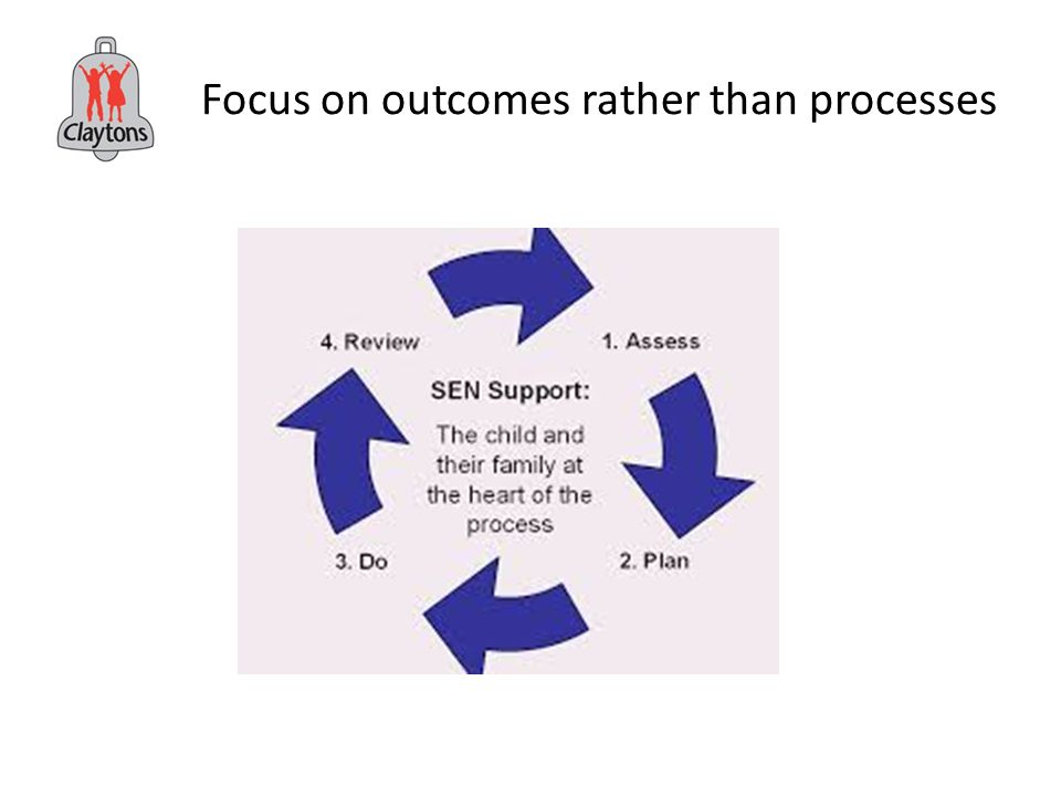 Focus on outcomes rather than processes