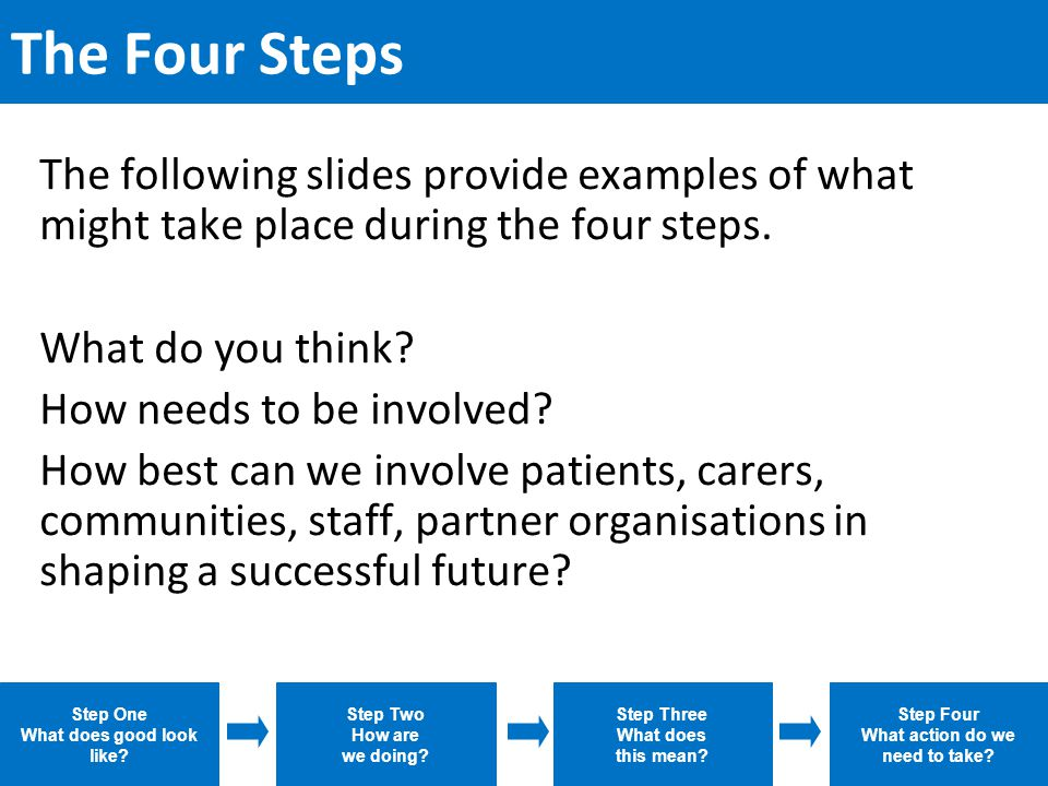 The Four Steps The following slides provide examples of what might take place during the four steps.
