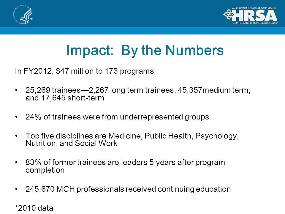 Impact: By the Numbers In FY2012, $47 million to 173 programs 25,269 trainees—2,267 long term trainees, 45,357medium term, and 17,645 short-term 24% of trainees were from underrepresented groups Top five disciplines are Medicine, Public Health, Psychology, Nutrition, and Social Work 83% of former trainees are leaders 5 years after program completion 245,670 MCH professionals received continuing education *2010 data
