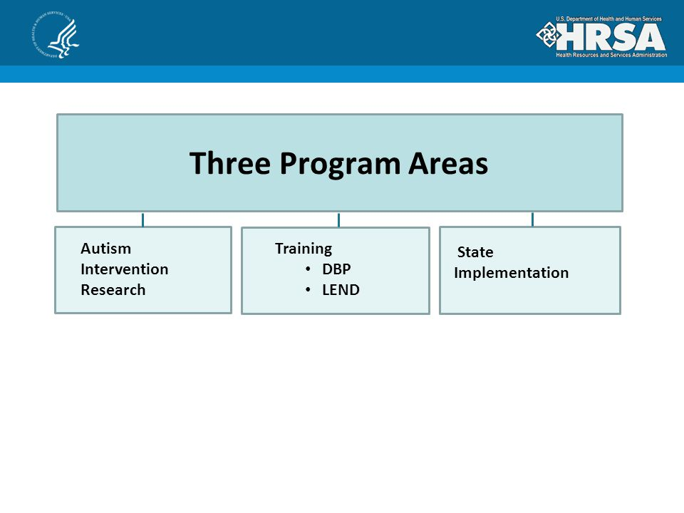 Three Program Areas Autism Intervention Research Training DBP LEND State Implementation
