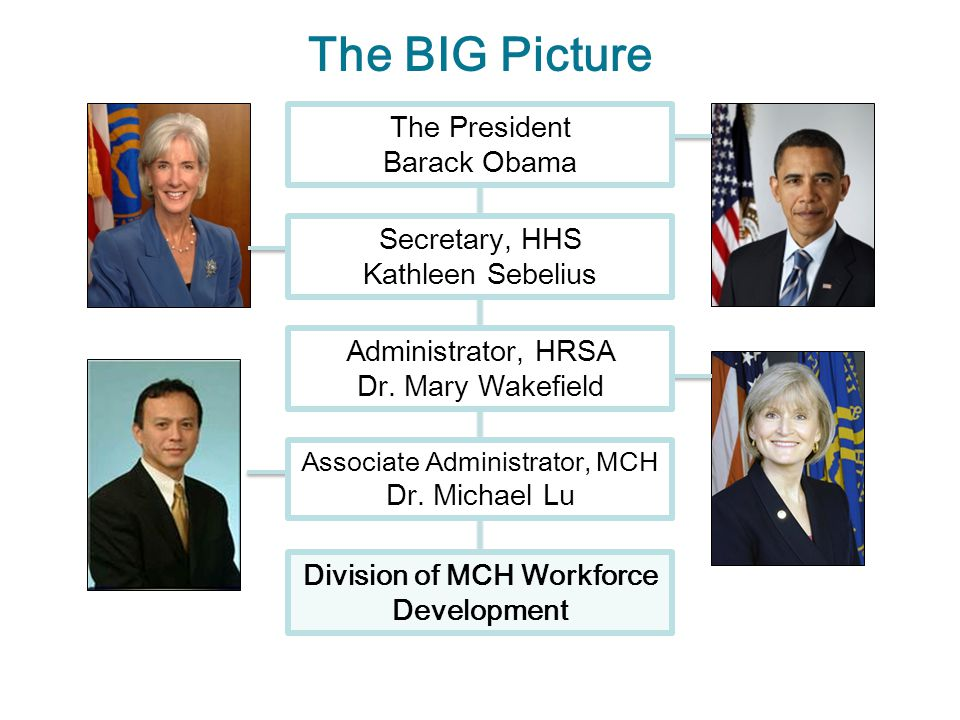 The BIG Picture Associate Administrator, MCH Dr.