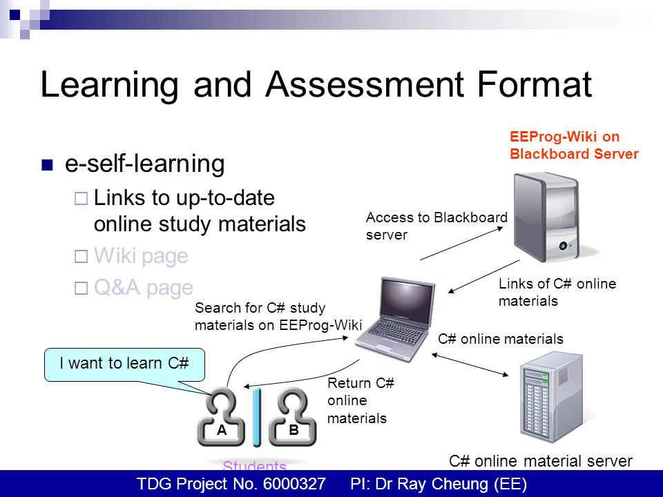 EEProg-Wiki An Open Web-based Platform for e-self-assessment