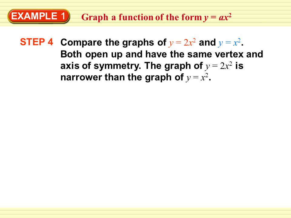 EXAMPLE 1 Graph a function of the form y = ax 2 STEP 4 Compare the graphs of y = 2x 2 and y = x 2.