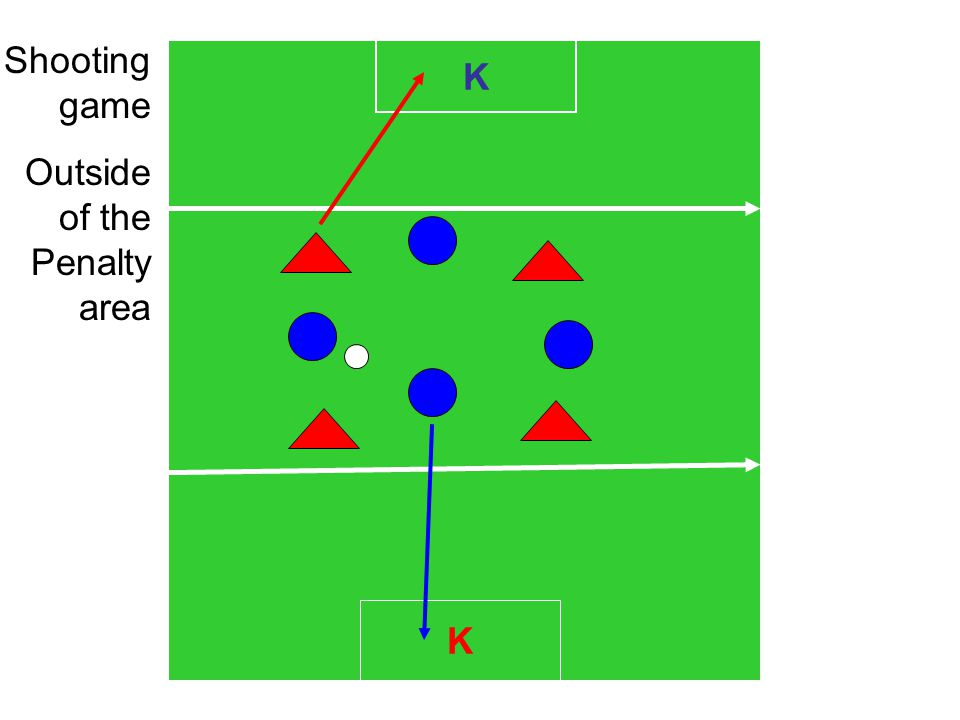 K K Shooting game Outside of the Penalty area