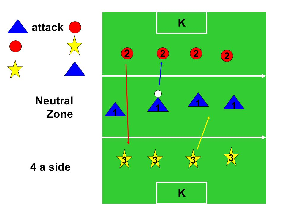 K K Neutral Zone attack 4 a side