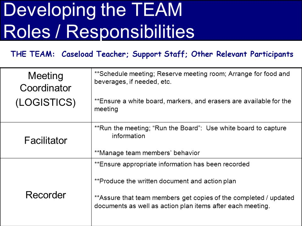 Developing the TEAM Roles / Responsibilities Meeting Coordinator (LOGISTICS) **Schedule meeting; Reserve meeting room; Arrange for food and beverages, if needed, etc.