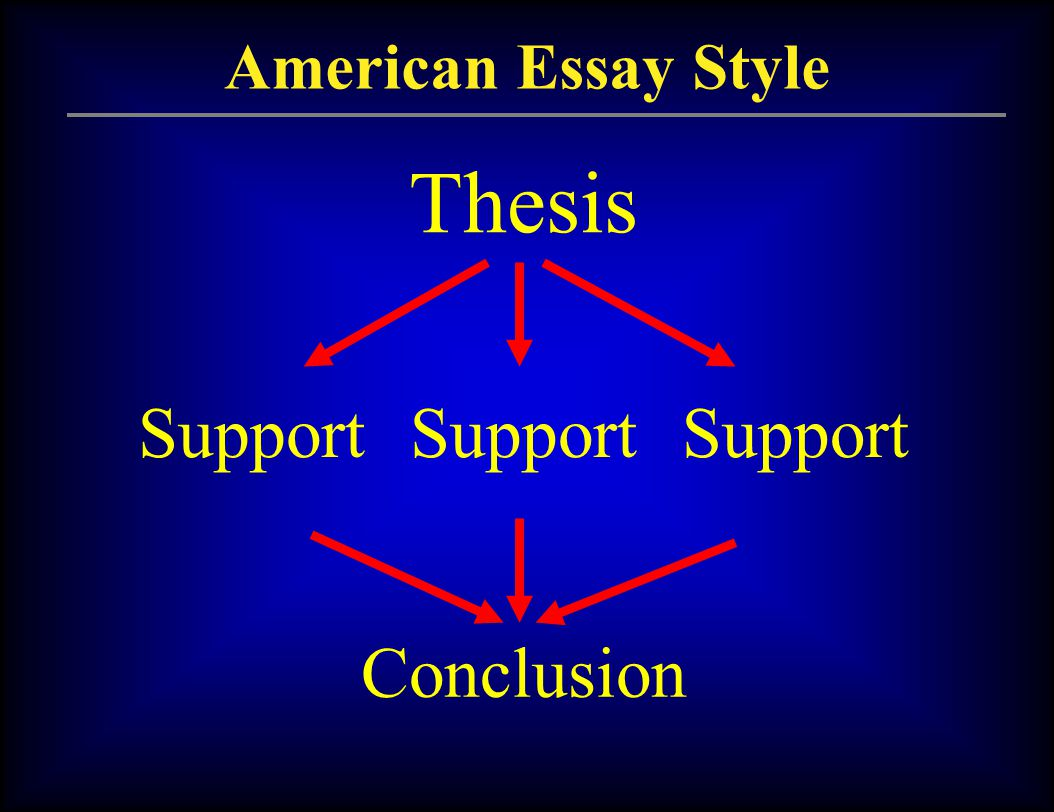 english writing part  thesis focus john e clayton nanjing   american essay style thesis support conclusion support