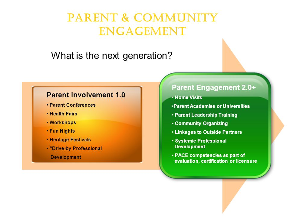 PARENT & Community Engagement What is the next generation.