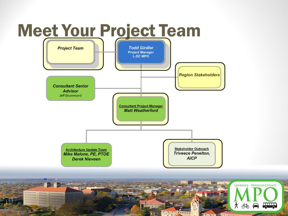 Meet Your Project Team
