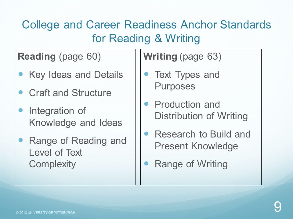 © 2013 UNIVERSITY OF PITTSBURGH College and Career Readiness Anchor Standards for Reading & Writing Reading (page 60) Key Ideas and Details Craft and Structure Integration of Knowledge and Ideas Range of Reading and Level of Text Complexity Writing (page 63) Text Types and Purposes Production and Distribution of Writing Research to Build and Present Knowledge Range of Writing 9