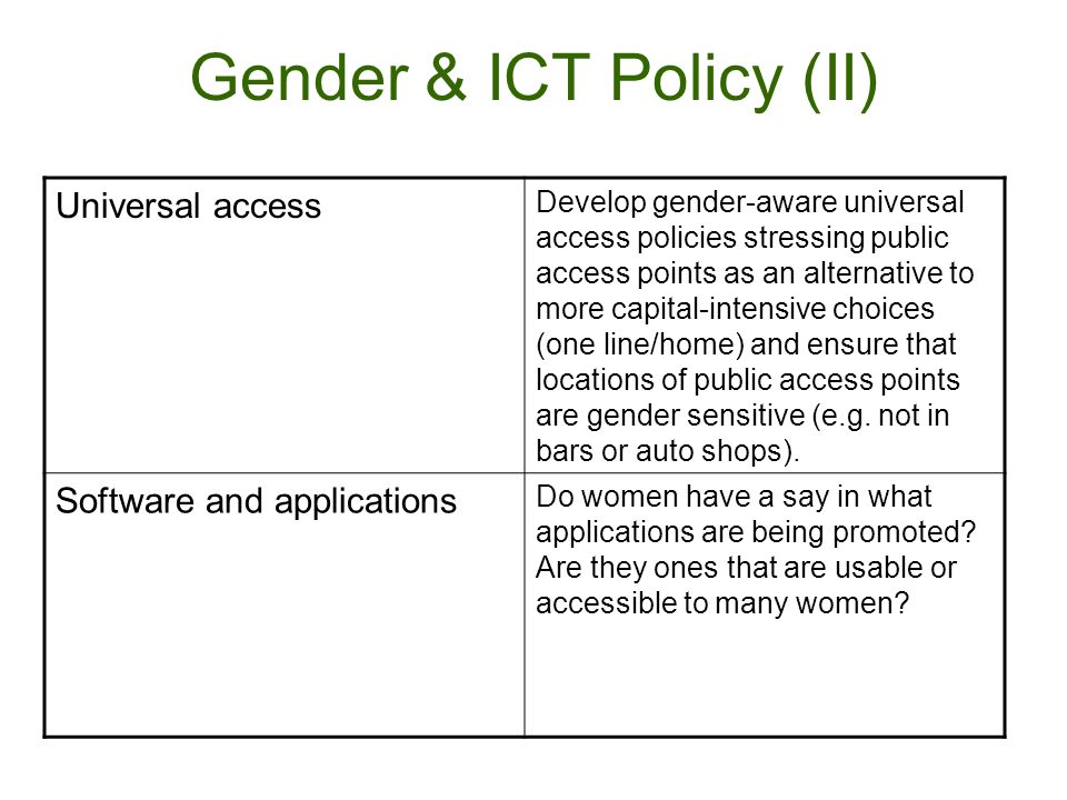 Gender & ICT Policy (II) Universal access Develop gender-aware universal access policies stressing public access points as an alternative to more capital-intensive choices (one line/home) and ensure that locations of public access points are gender sensitive (e.g.