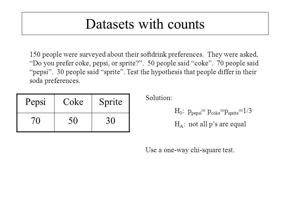 do people prefer coke or pepsi