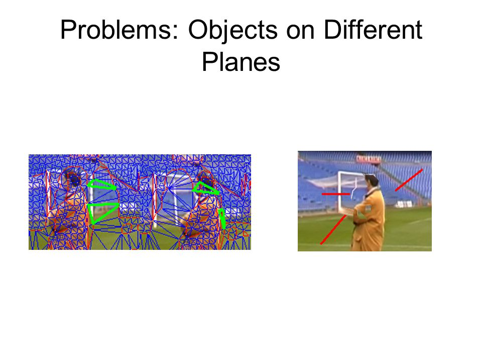 Problems: Objects on Different Planes
