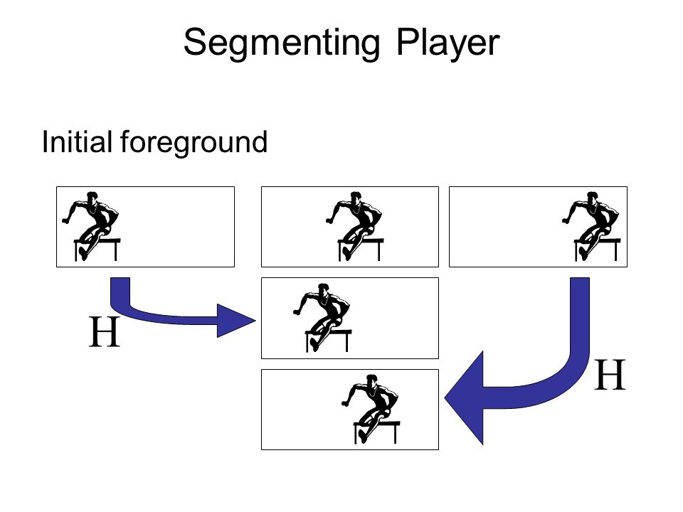 Segmenting Player Initial foreground H H